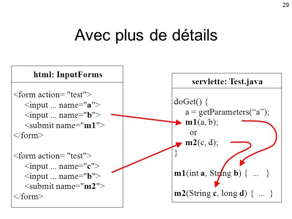 Avec plus de détails html: InputForms servlette: Test.java
