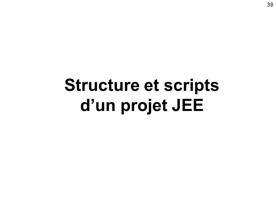 Structure et scripts d'un projet JEE