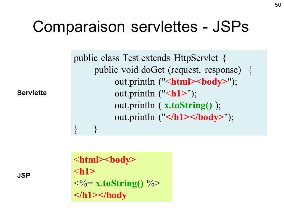 Comparaison servlettes - JSPs