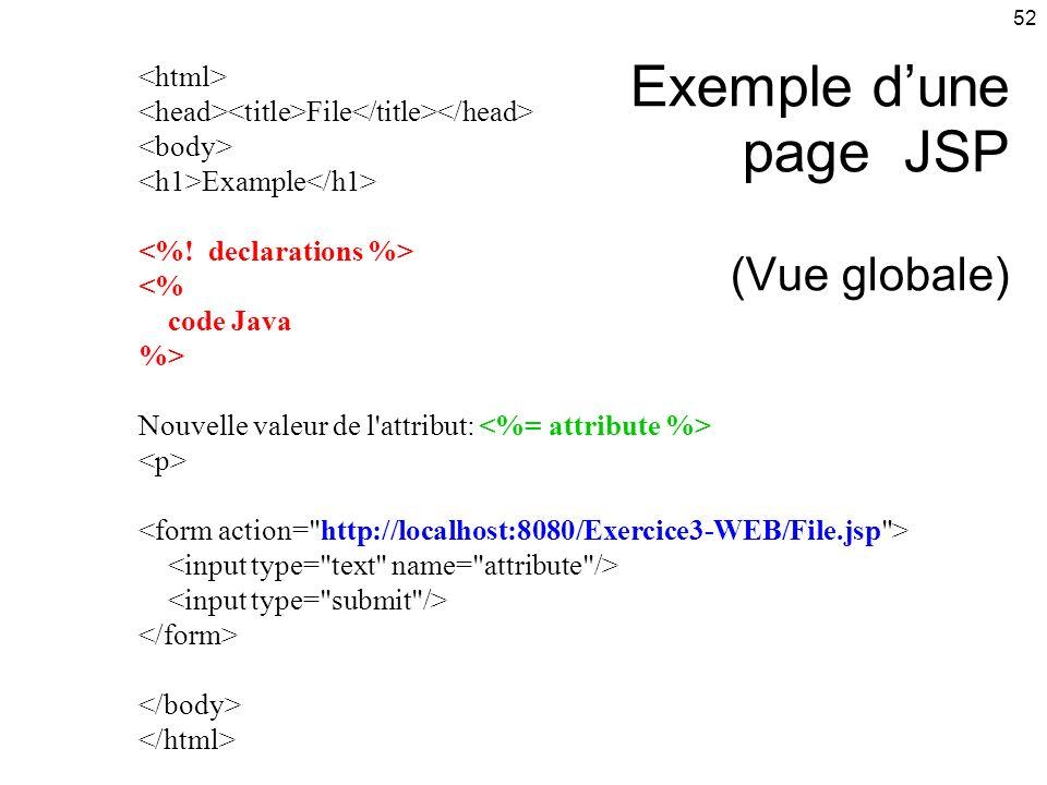 Exemple d'une page JSP (Vue globale)