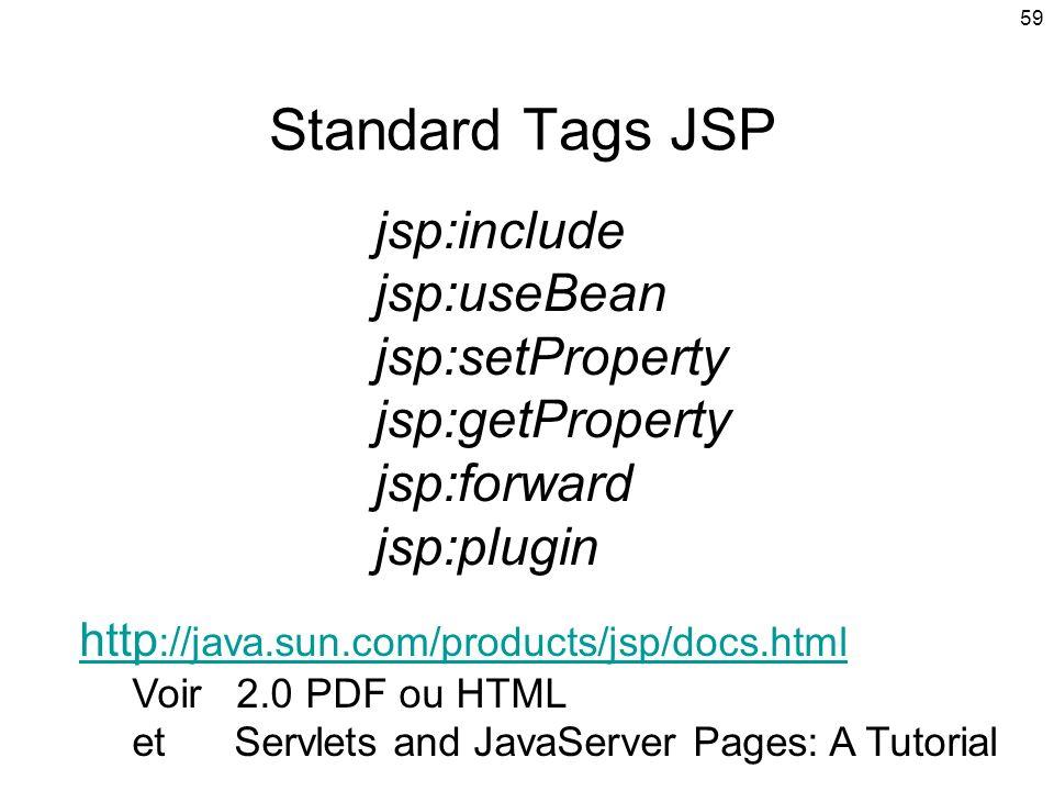 Standard Tags JSP jsp:include jsp:useBean jsp:setProperty