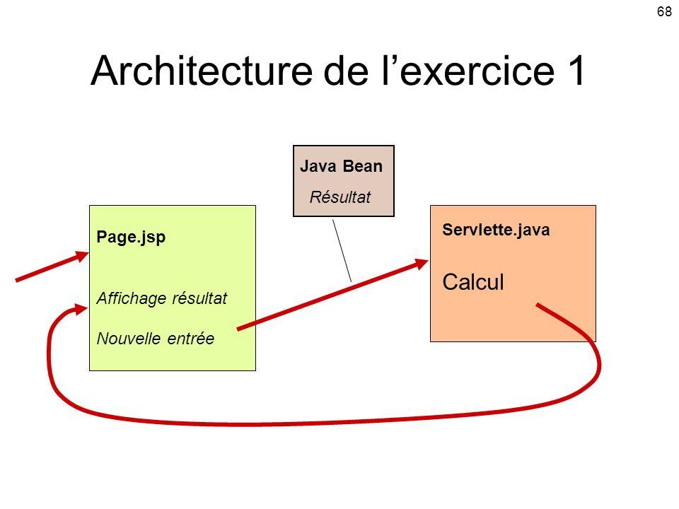 Architecture de l'exercice 1