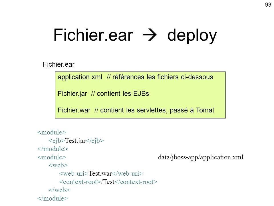 Fichier.ear  deploy Fichier.ear