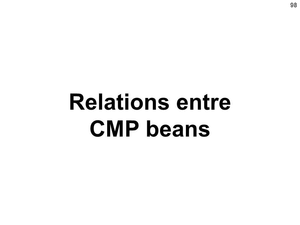 Relations entre CMP beans