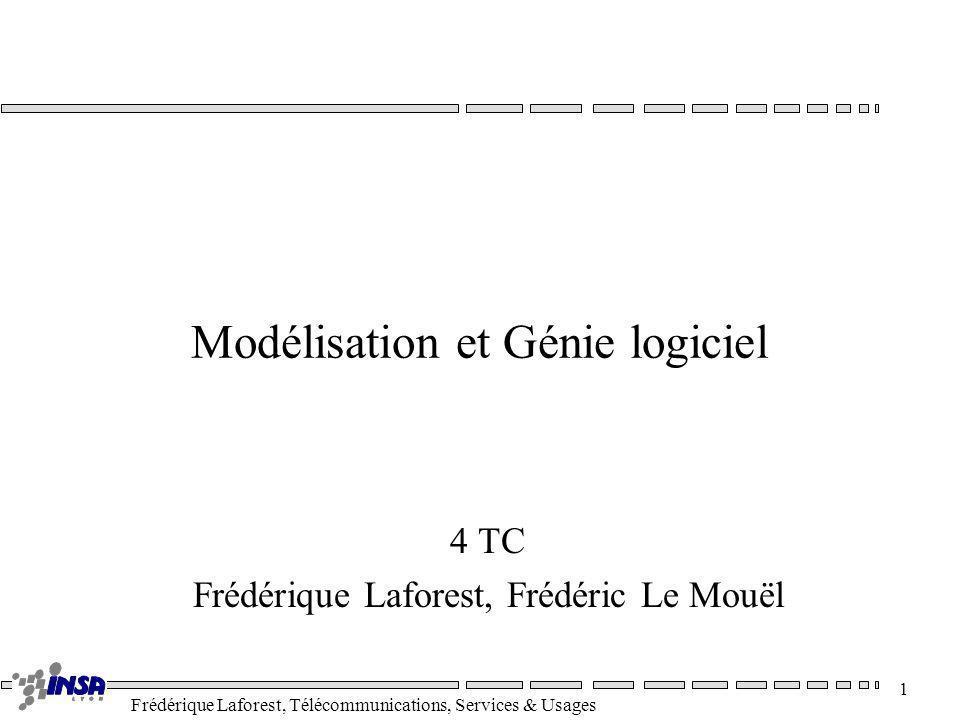 Modélisation et Génie logiciel