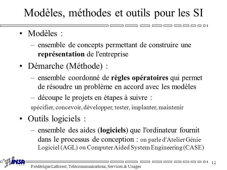 Modèles, méthodes et outils pour les SI