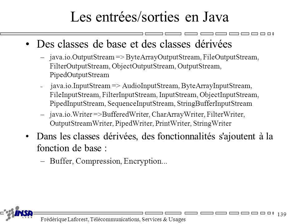 Les entrées/sorties en Java