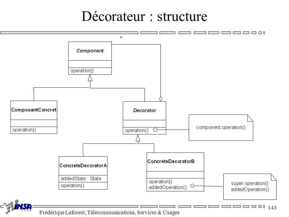 Décorateur : structure
