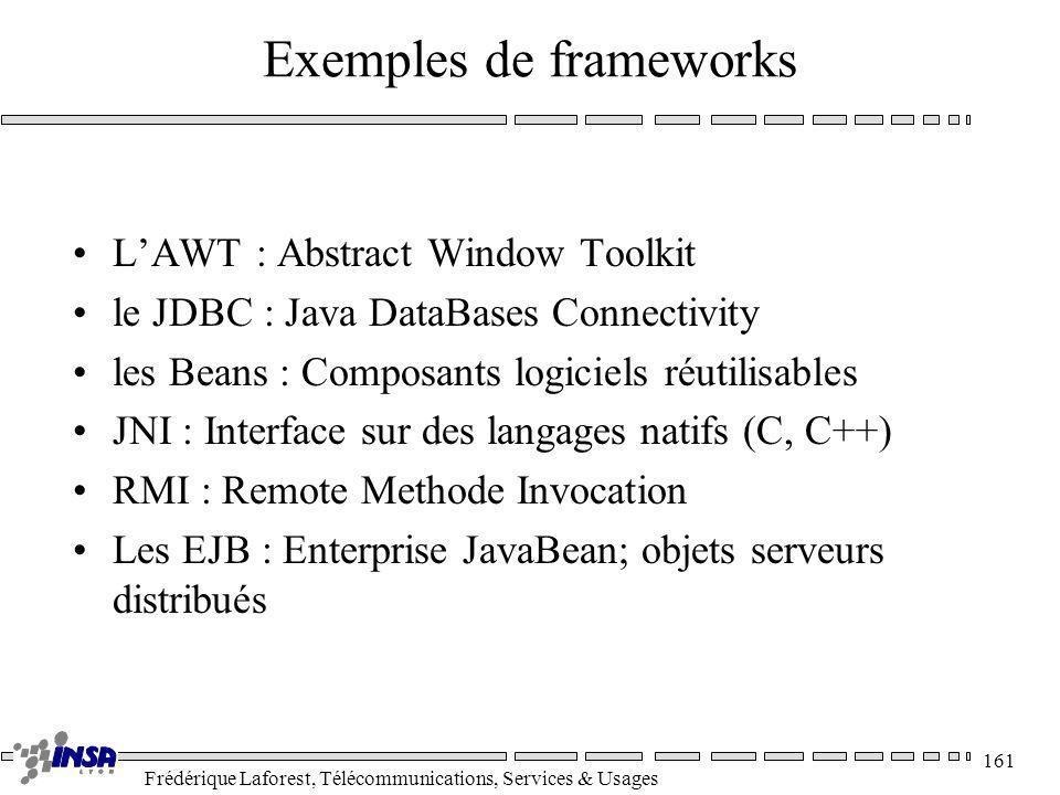 Exemples de frameworks