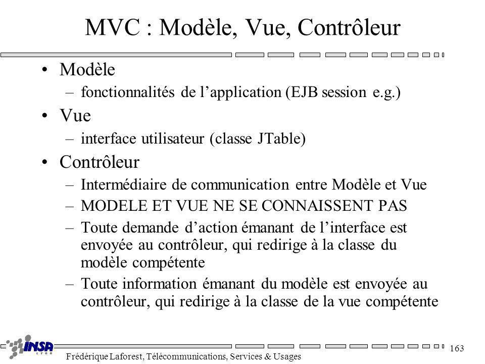 MVC : Modèle, Vue, Contrôleur