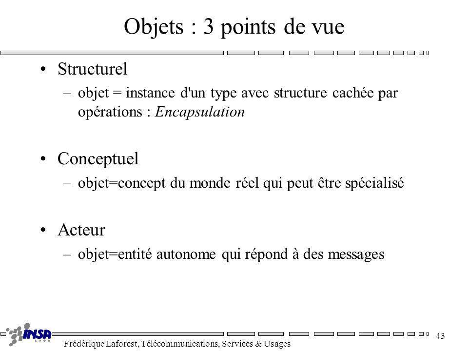 Frédérique Laforest, Télécommunications, Services & Usages