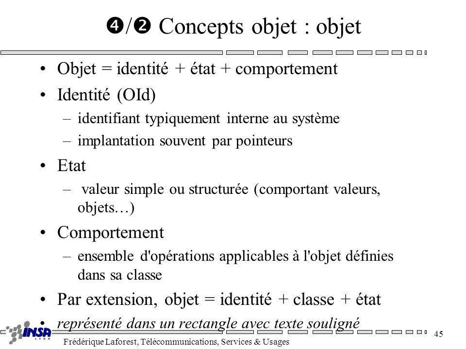 / Concepts objet : objet
