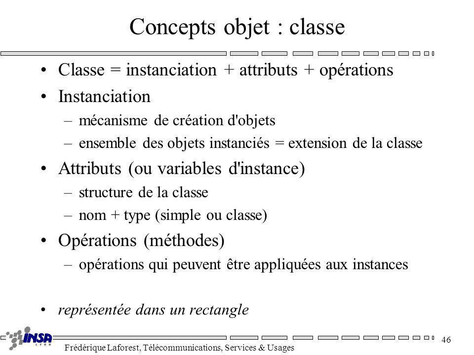 Concepts objet : classe