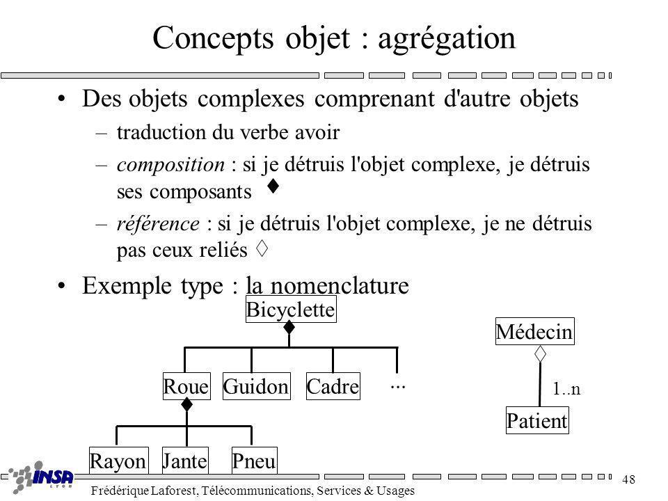 Concepts objet : agrégation
