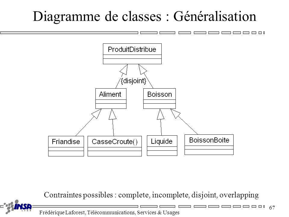 Diagramme de classes : Généralisation