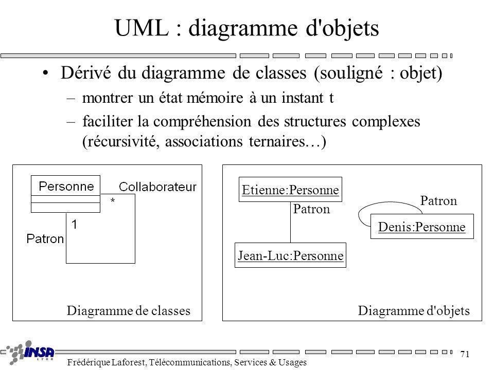 UML : diagramme d objets