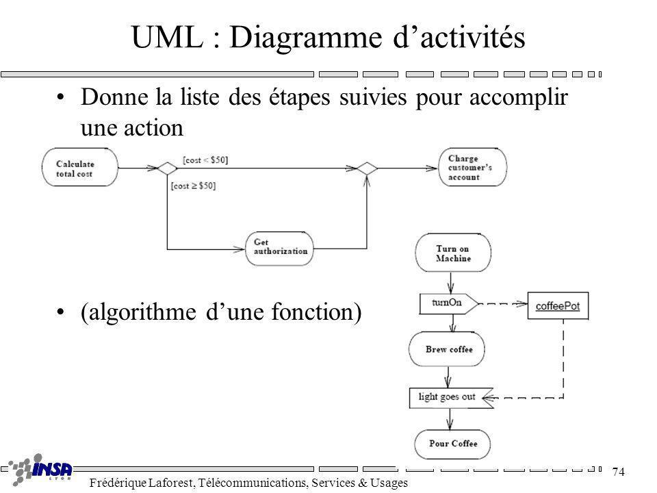 UML : Diagramme d'activités