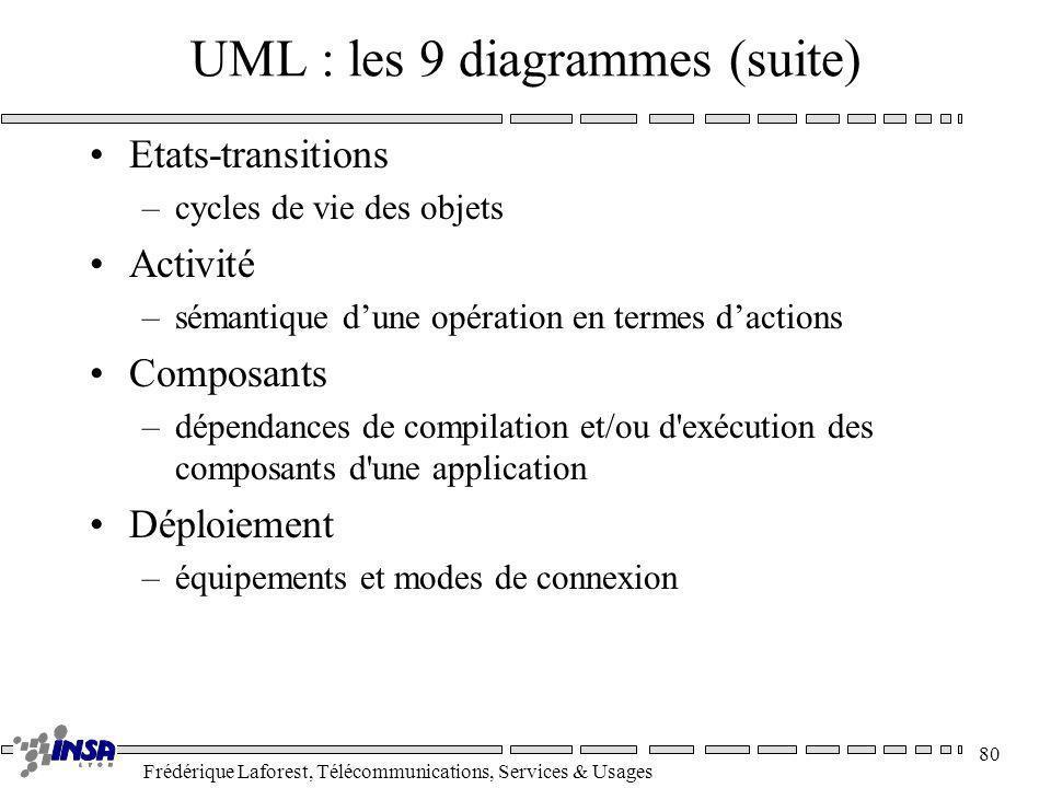 UML : les 9 diagrammes (suite)