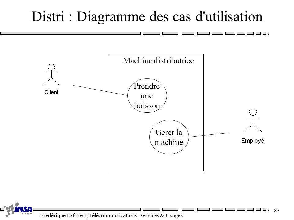 Distri : Diagramme des cas d utilisation