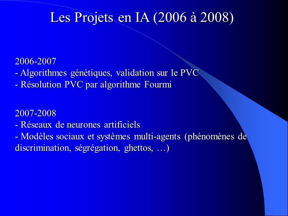 Les Projets en IA (2006 à 2008) 2006-2007 - Algorithmes génétiques, validation sur le PVC - Résolution PVC par algorithme Fourmi.