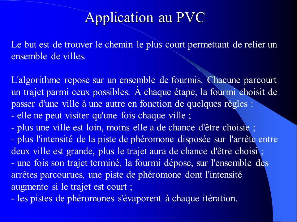 Application au PVC Le but est de trouver le chemin le plus court permettant de relier un ensemble de villes.