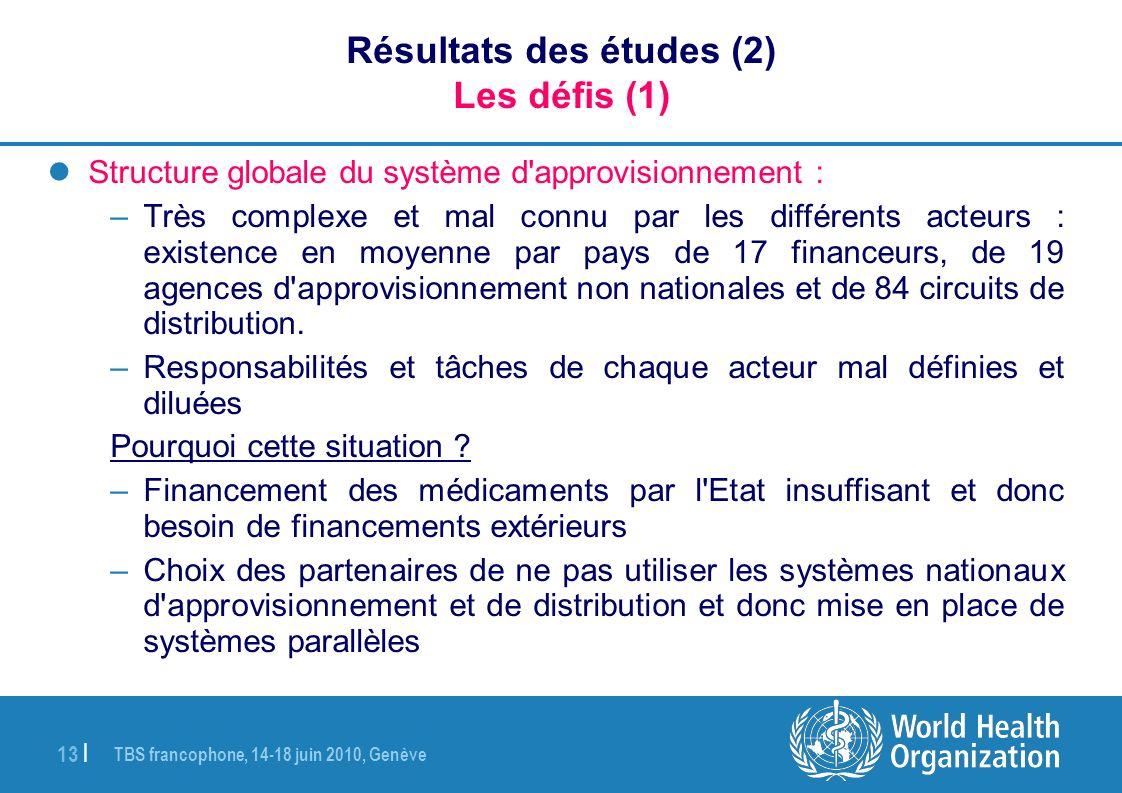 Résultats des études (2) Les défis (1)