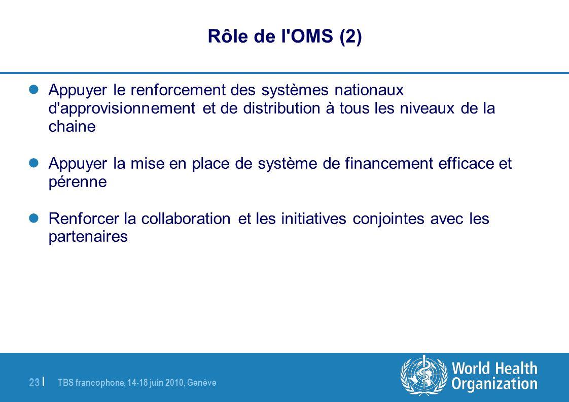 Rôle de l OMS (2) Appuyer le renforcement des systèmes nationaux d approvisionnement et de distribution à tous les niveaux de la chaine.