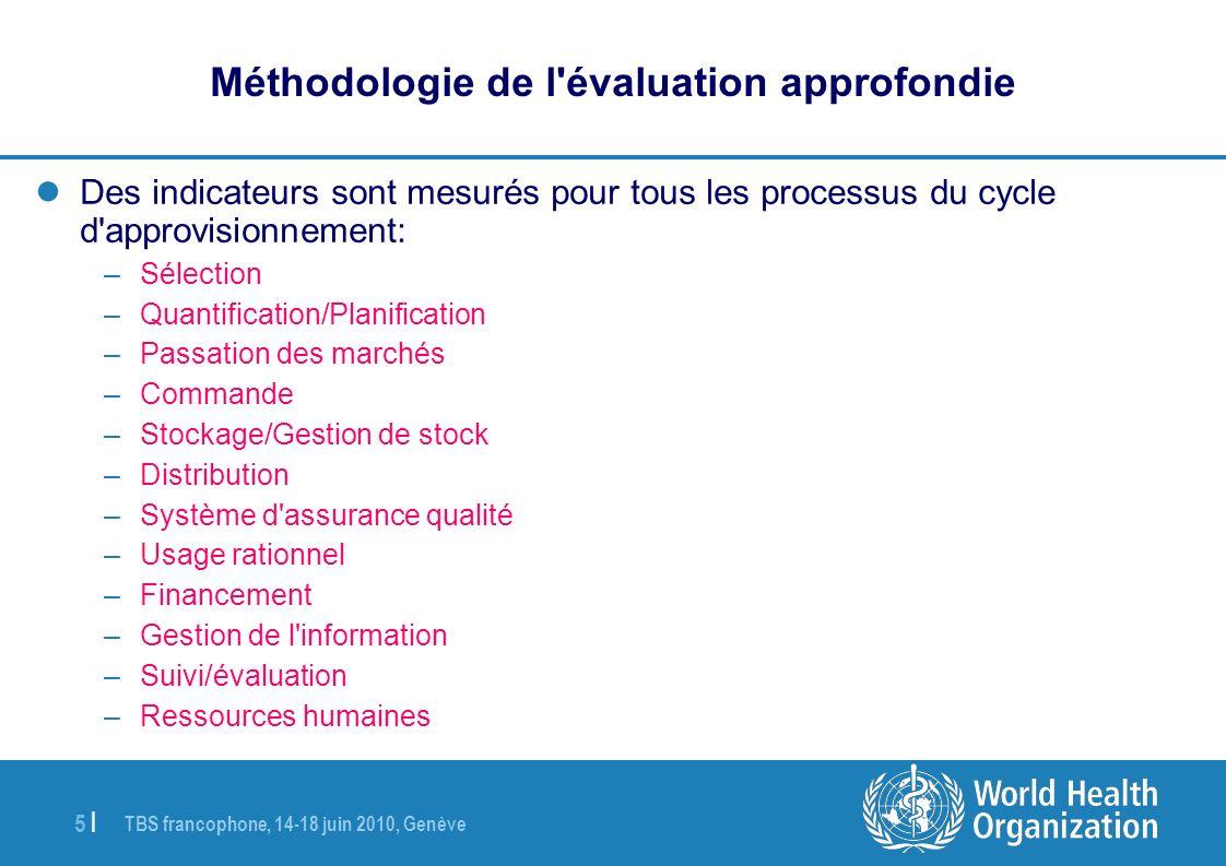 Méthodologie de l évaluation approfondie