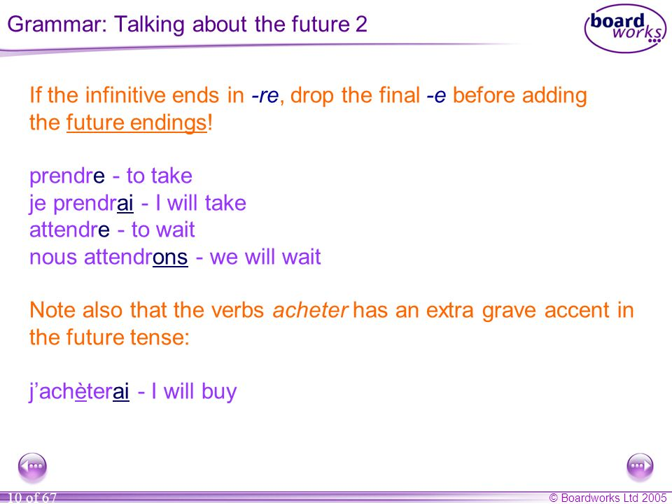 Grammar: Talking about the future 2