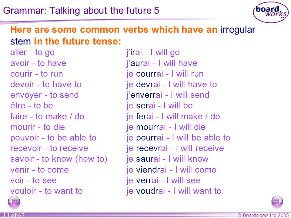 Grammar: Talking about the future 5