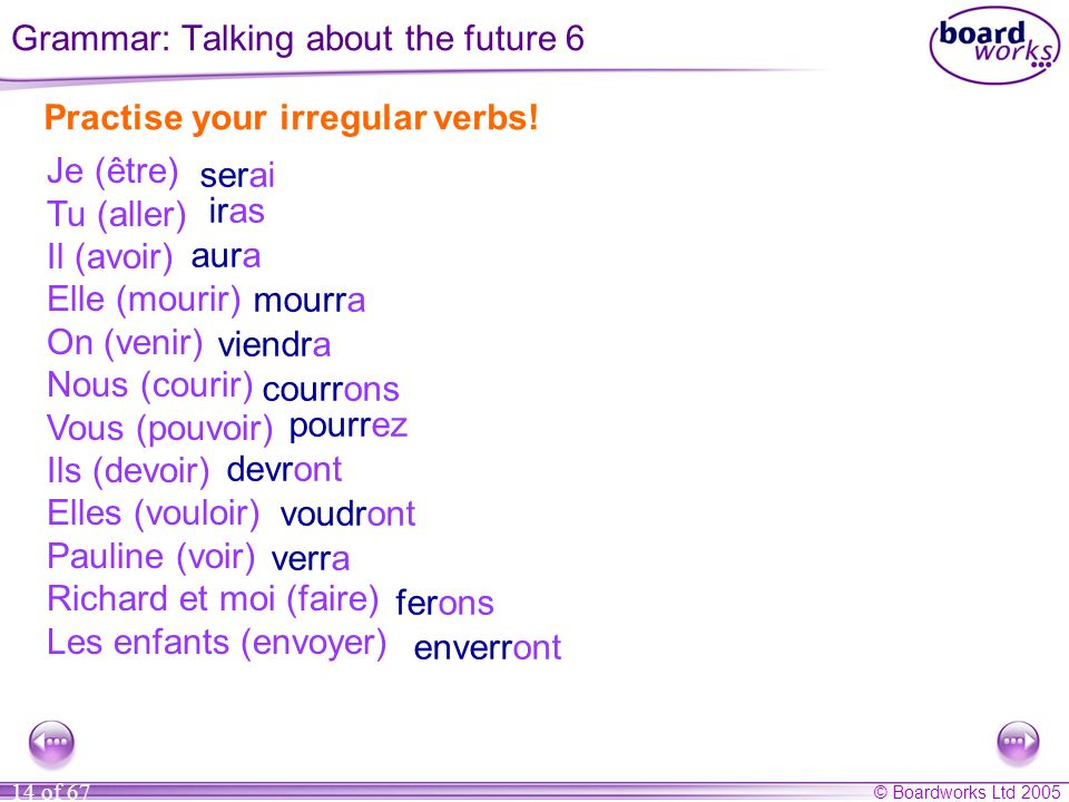 Grammar: Talking about the future 6