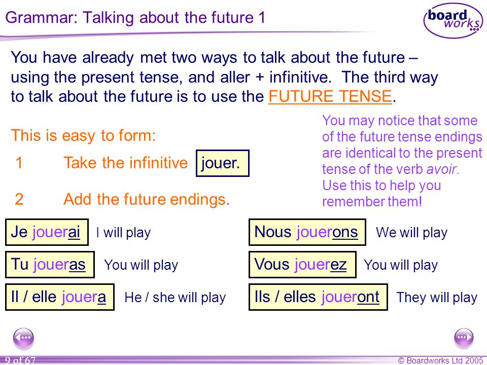 Grammar: Talking about the future 1