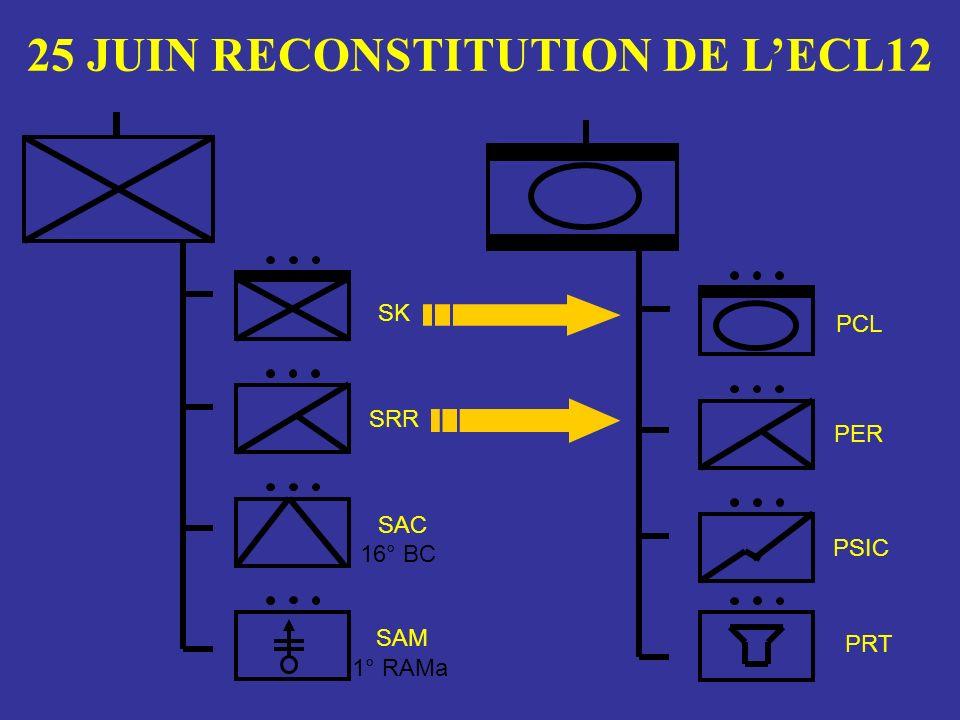 25 JUIN RECONSTITUTION DE L'ECL12