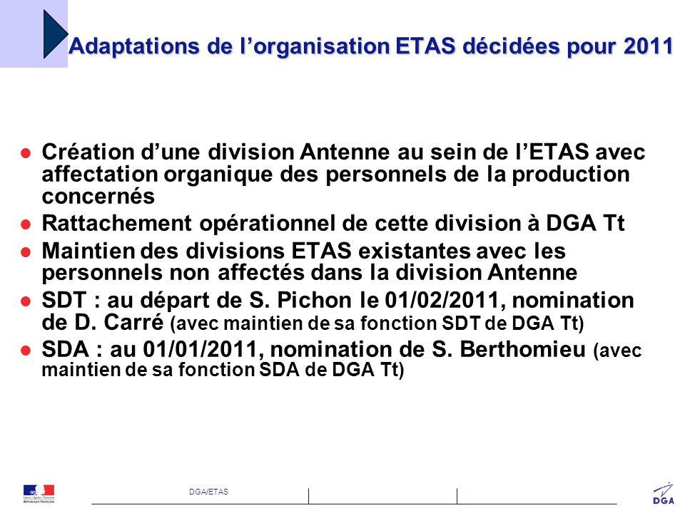 Adaptations de l'organisation ETAS décidées pour 2011