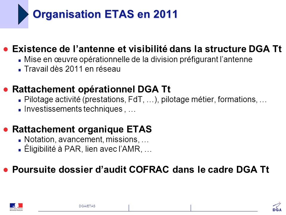 Organisation ETAS en 2011 Existence de l'antenne et visibilité dans la structure DGA Tt.