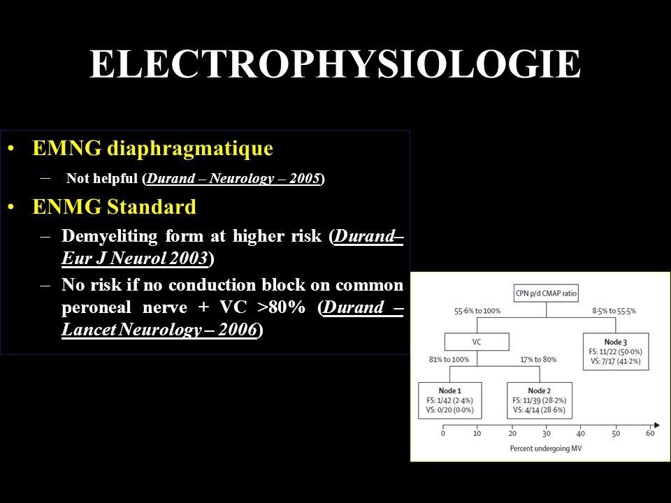 ELECTROPHYSIOLOGIE EMNG diaphragmatique ENMG Standard