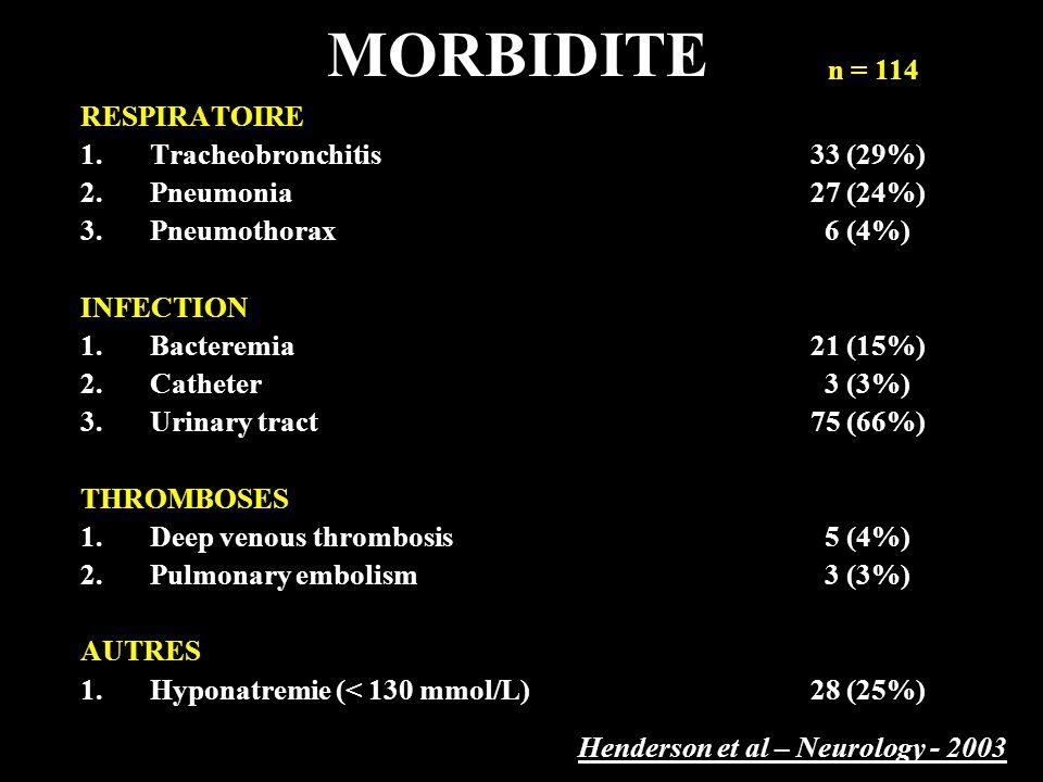 MORBIDITE n = 114 RESPIRATOIRE Tracheobronchitis 33 (29%)
