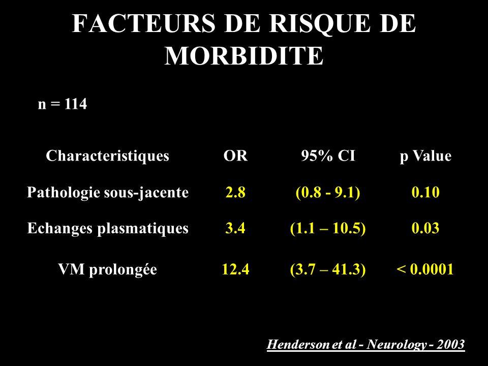 FACTEURS DE RISQUE DE MORBIDITE
