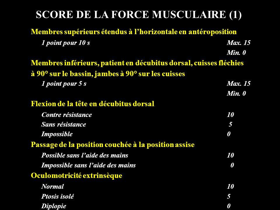 SCORE DE LA FORCE MUSCULAIRE (1)