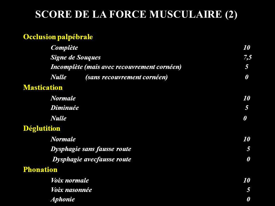 SCORE DE LA FORCE MUSCULAIRE (2)