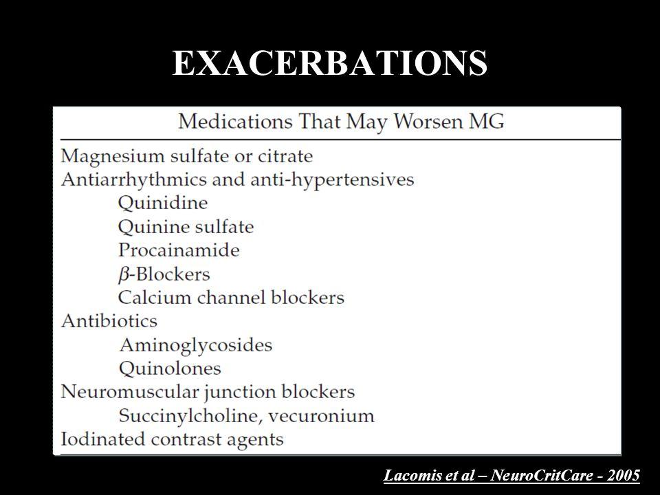 EXACERBATIONS Lacomis et al – NeuroCritCare - 2005
