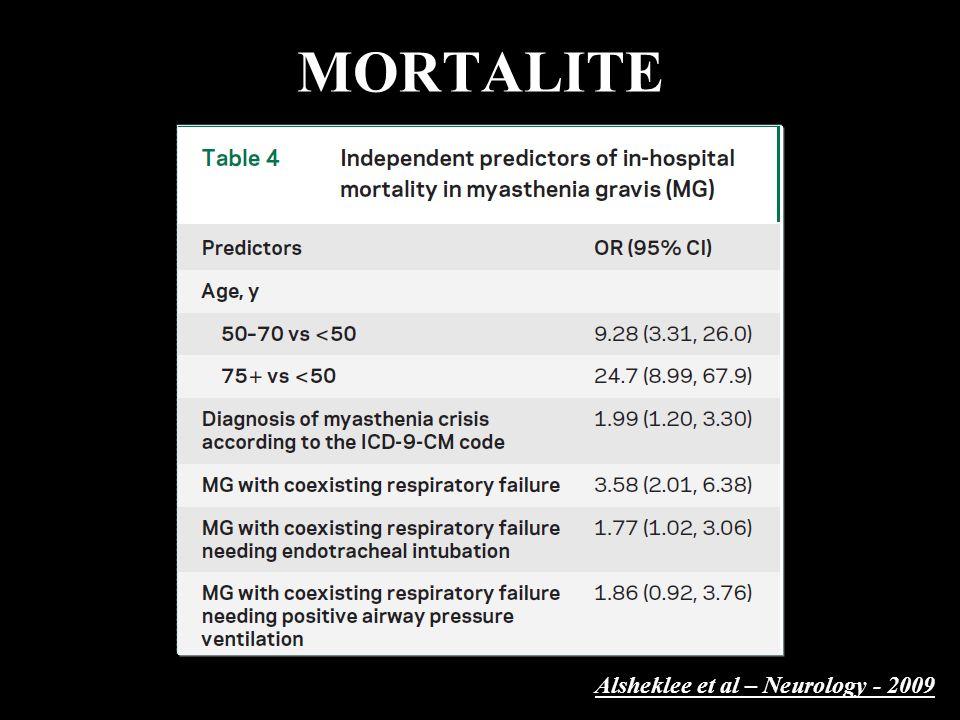 MORTALITE Alsheklee et al – Neurology - 2009