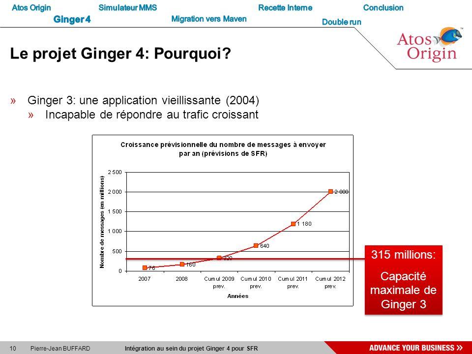 Le projet Ginger 4: Pourquoi