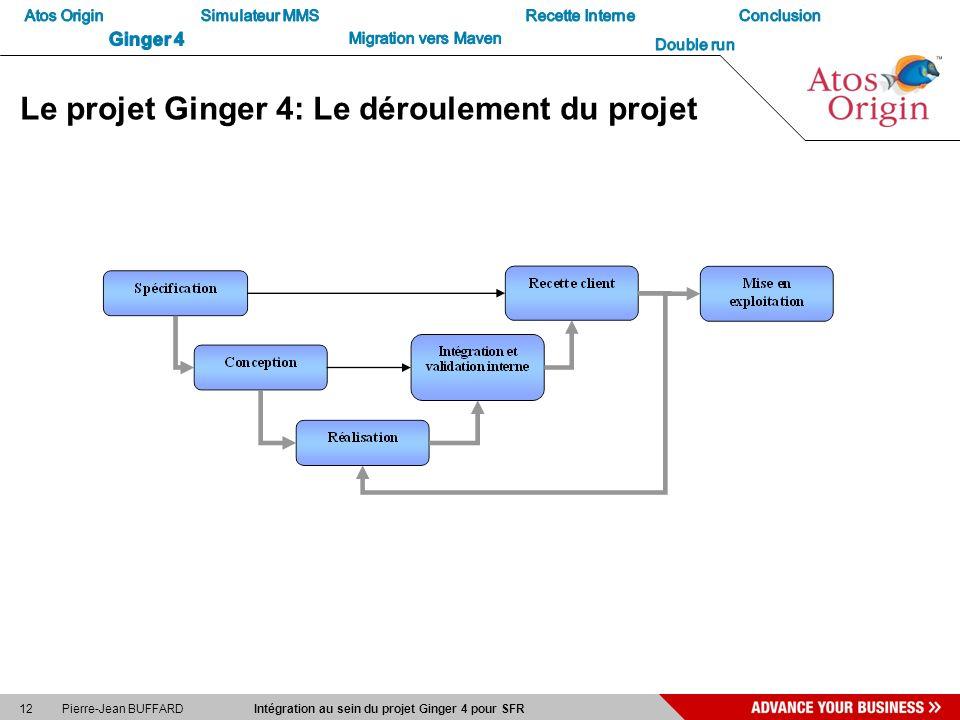 Le projet Ginger 4: Le déroulement du projet