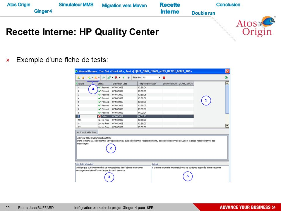Recette Interne: HP Quality Center