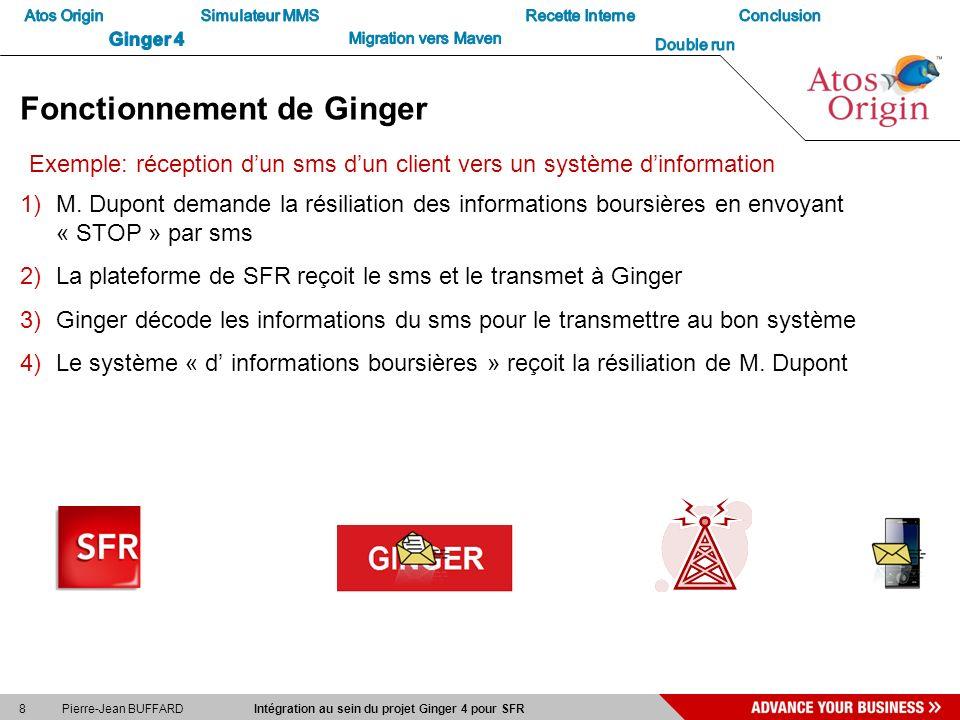 Fonctionnement de Ginger