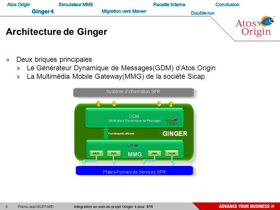 Architecture de Ginger