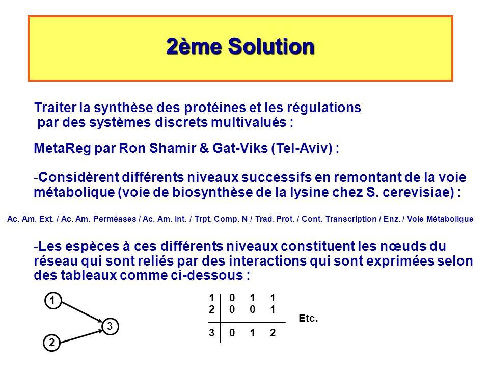 2ème Solution Traiter la synthèse des protéines et les régulations