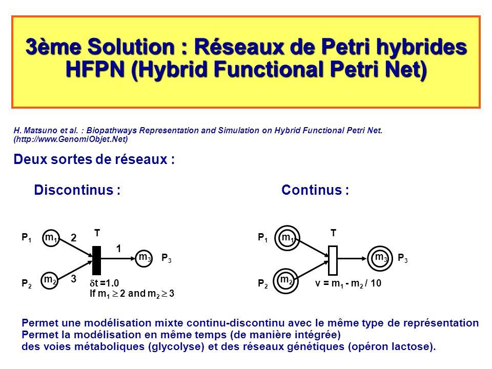 3ème Solution : Réseaux de Petri hybrides