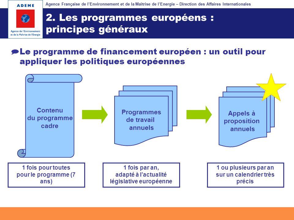 2. Les programmes européens : principes généraux